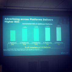 """of on How Advertising Works in the Cross-Platform Conundrum"""""""