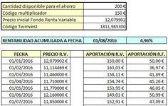 Seguimiento mensual de nuestro sistema de inversión Slowinvest - Sistemas de…