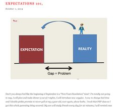 Expectations . .  the good, the bad, the ugly.