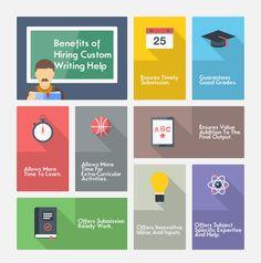 Dissertation writing services usa phd