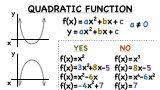 What is a Quadratic Function? One example of many from Virtual Nerd.