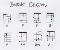 House Of Gold Ukulele Chords Es Ukulele Chord Book I Took A Pill In Ibiza Mike Posner. House Of Gold Ukulele Chords Edward Chapman Ukelear Disasters Nimitz Ukulele Club. House Of Gold Ukulele Chords Jason Mraz Ukulele Chords Ml S… Continue Reading → Ukulele Chords Disney, Ukulele Songs Beginner, Banjo Ukulele, Ukulele Chords Easy, Guitar Songs, Piano, Kalimba, Learn To Play Guitar, Guitar Lessons