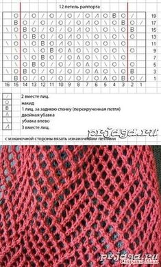 Knitted Checkerboard Pattern – Country Mom – pattern for beginners # Mummy # grid # k Lace Knitting Stitches, Poncho Knitting Patterns, Knitting Charts, Free Knitting, Lace Patterns, Stitch Patterns, Crochet Patterns, Diy Crafts Knitting, Knitting Projects