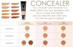 Takes just a pin point of concealer to work! Melasma - the answer is Younique  #YOUNIQUE #concealer #touchliquidfoundation #foundation #psoriasis #eczema # eyeliner #highlighting #strobing #contouring #perfecteyeliner #eyemakeup #foundation #concealer #Chemicalfree #crueltyfree #naturalmakeup #madeinUSA #eyeshimmmer #splurge #creamshadow #cosmetics