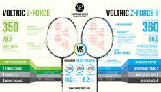 Yonex Voltric Z Force II