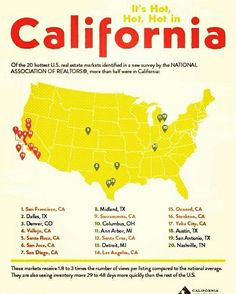 California Real Estate Market is Hot Hot Hot! Search Homes for sale @ LauraSanDiego.com