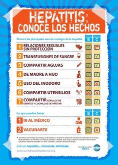 #Infografia: Hepatitis vírica: Conoce las principales vías de contacto y lo que puedes hacer vía @IEuropeo