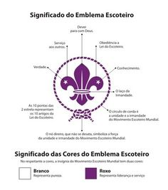 Um açoriano no Litoral Alentejano: A Flor-de-Lis no escutismo - Origem Mason Tattoo, Wing Tattoo Men, Beaver Scouts, Baden Powell, Spiritual Love, Camping Parties, Woodworking Joints, Monogram Design, Survival Skills