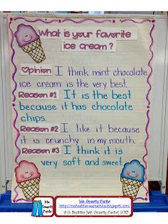 The perfect little opinion writing idea! Students will list an opinion and give 3 reasons why they chose their idea. This implements common core standards for grades 1 and 2.