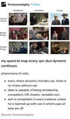 Supernatural Destiel, Fandoms, Super Natural, Superwholock, Tumblr Funny, Merlin, Really Funny, Hunger Games, Winchester