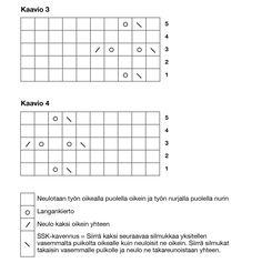 Neulotut tiskirätit – kolme ohjetta - Pariton rasa Puzzle, Puzzles, Riddles, Quizes
