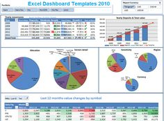 Excel Dashboard Spreadsheet Templates 2010 | ExcelTemple