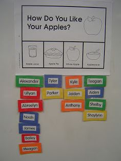 Apple Graphing, like the idea of kids putting their name under the picture they choose