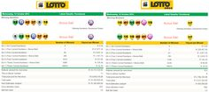 Latest #SouthAfricanLottoResults & #SouthAfricanLottoplusResults| 14 October 2015  http://www.onlinecasinosonline.co.za/online-lottery-directory/lottery-results-south-africa/latest-south-african-lotto-lotto-plus-results-14-october-2015.html