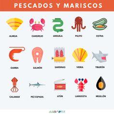 It might be a good time to learn Spanish. Spanish For Dummies, Spanish 101, Spanish Notes, Spanish Lessons For Kids, Spanish Basics, Spanish Grammar, Spanish Vocabulary, Spanish Language Learning, Spanish Teacher
