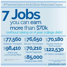 7 jobs with associates degree