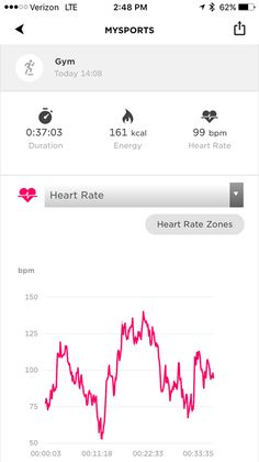 Tabata Arm Workout + TomTom® Spark 3 Review ad77d846c066f