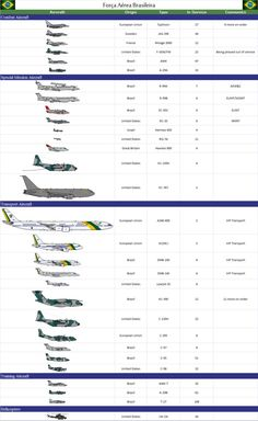 Brazilian Air Force by SILVER-70CHEV on DeviantArt