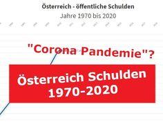 Österreich – öffentliche Schulden (1970 bis 2020) Boarding Pass, Videos