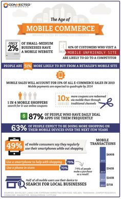 The Age Of Mobile Commerce #Infographic #MobileCommerce #Marketing