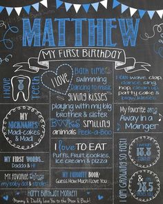FREE DOWNLOAD Birthday Chalkboard Sign Template And Tutorial Www - Chalkboard sign template