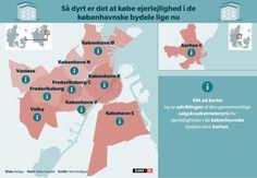 Interaktiv - Se prisudviklingen på ejerlejligheder i København og på Frederiksberg fra 2006 til i dag.