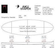 Surfboards Template  Kite  Surf