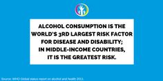 Alcohol, Advice, Health, Rubbing Alcohol, Tips, Health Care, Liquor, Salud