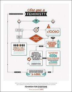 feminism1_0 by bitch_magazine, via Flickr