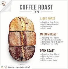 We use a medium roast for our coffee beans: # GPRepost, # Reposter, . - For our coffee beans we use a medium roast: # GPRepost, # Reposter, … - Coffee Type, Coffee Is Life, Coffee Shop, Coffee Coffee, Coffee Club, Black Coffee, Coffee Travel, Starbucks Coffee Beans, Coffee Works