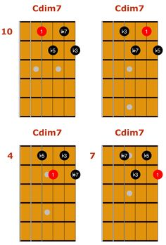 Drop 3 Chords - Inversions, Voicings, and Licks 7 orange guitar chords - Orange Things Jazz Guitar Chords, Music Theory Guitar, Music Chords, Guitar Chord Chart, Music Guitar, Playing Guitar, Acoustic Guitar, Learning Guitar, Ukulele