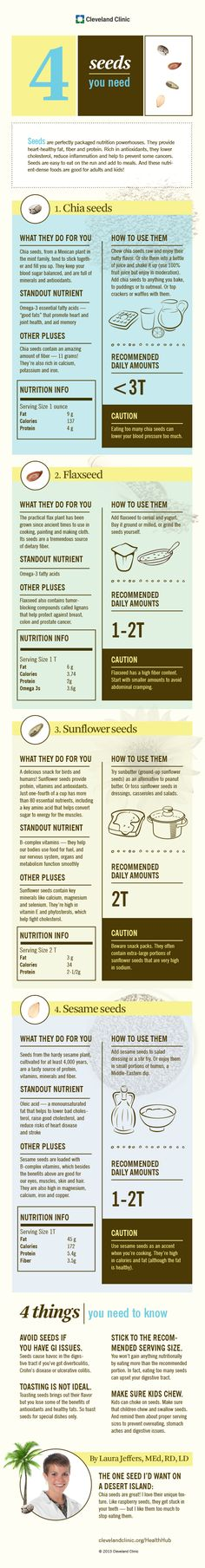 The 4 types of #seeds you need and can eat to keep you #healthy.