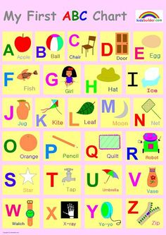 Looking for a Alphabets Charts For Kids. We have Alphabets Charts For Kids and the other about Play Kids it free. Alphabet Words, Alphabet Charts, Teaching The Alphabet, Alphabet For Kids, Alphabet Book, English Alphabets With Pictures, Alphabet Pictures, Letters For Kids, Abc For Kids