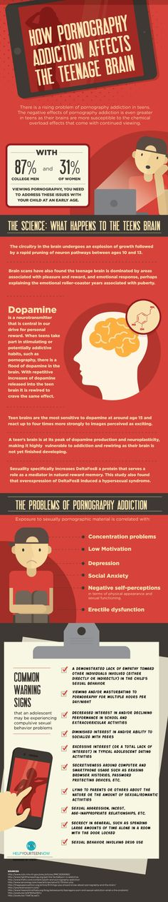 How Pornography Addiction Affects the Teenage Brain – Infographic