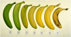 Do you know that the nutritional profile of bananas changes as they ripen? Have you notice that the ...