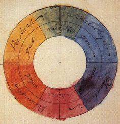Výsledok vyhľadávania obrázkov pre dopyt Philip Otto Runge