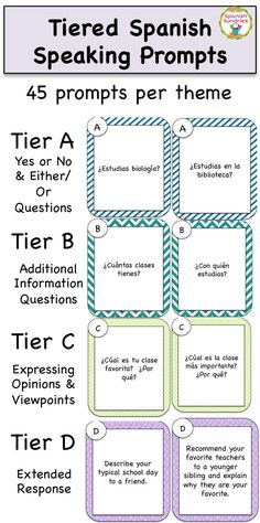 Tiered Spanish speaking prompts by theme