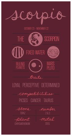 scorpio_traits_adjectives_personality