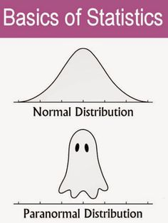 Basics of Statistics - Normal and paranormal distributions