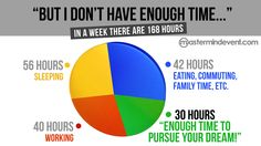 """Not Enough Time""  In my case, my hunger has been greater than my explanations.."