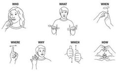 sign language - who what when where why which how #signlanguagebasics #signlanguagelearning