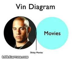 Diagram to explain what happens when Vin Diesel is in a movie - http://www.lolcaption.com/epic-fail-pics-funny-failure-pictures/diagram-to-explain-what-happens-when-vin-diesel-is-in-a-movie/