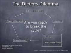 Are you ready to beak the cycle!?