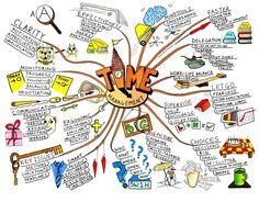 #MindMaps: cinco aplicaciones para organizar nuestras ideas
