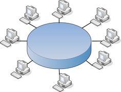 NETWORKING – Telecommunication