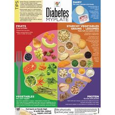FYI! Diabetic diet info.  The daily blog by Operation Shape Up touches on Type II diabetics.  Please share information to help someone.  Take care of yourself and others.  www.operationshapeup.com