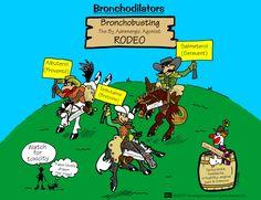 Bronchodialators | Nursing Mnemonics and Tips
