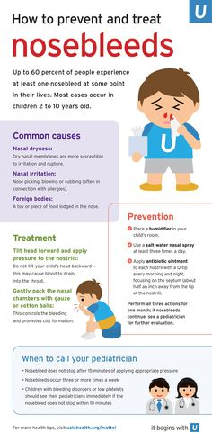Kids Health, Health Tips, Health And Wellness, Children Health, Health Care, First Aid For Kids, First Aid Tips, Emergency First Aid, Nursing School Notes