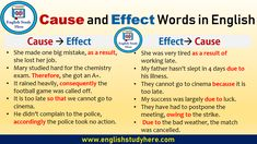 Cause and Effect Words in English - English Study Here English Grammar Notes, English Phrases, English Vocabulary, English Language, Ielts Writing Task 2, Writing Words, Writing Skills, Writing Guide, English Study