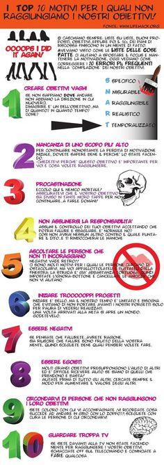 I top 10 motivi per i quali non raggiungiamo i nostri obiettivi